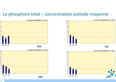 phosphore-2